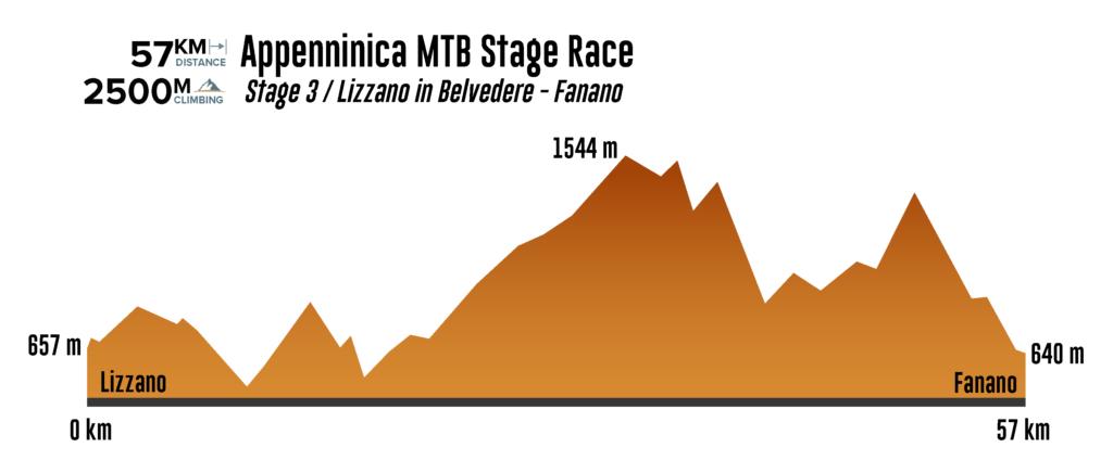 Tappa 3 Appenninica MTB Lizzano - Fanano