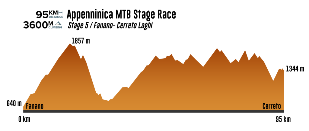 Stage 5 Appenninica MTB Queen stage